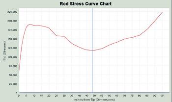 Essays on stress management, Stress Management Essays - LoveToKnow